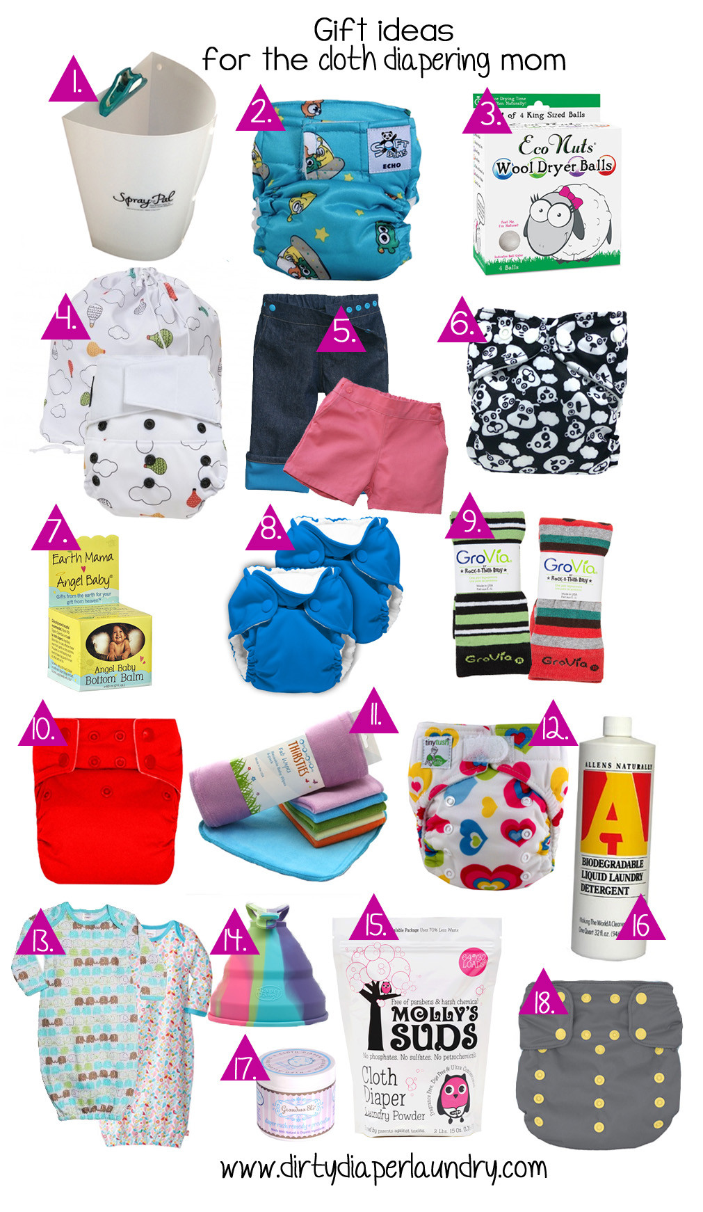 Awesome Baby Gift Ideas  Baby Shower Gift Ideas for Everyone Fluffin' Awesome