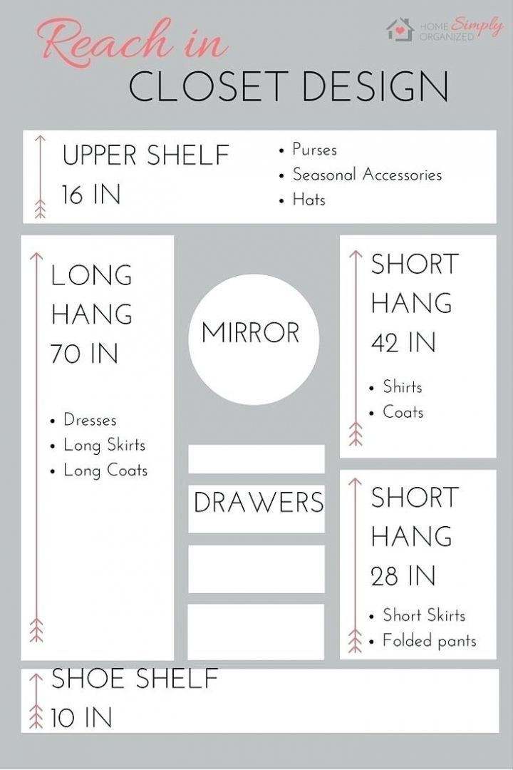 Bedroom Closet Dimensions  Exquisite Closet Dimensions For Hanging Clothes Your