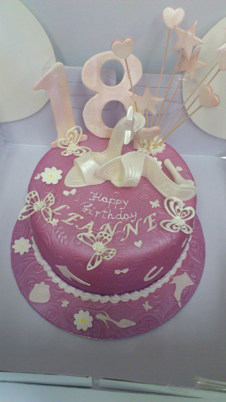 Birthday Gift Ideas For 18 Year Old Female  Pin on 18 year old birthday party ideas themes