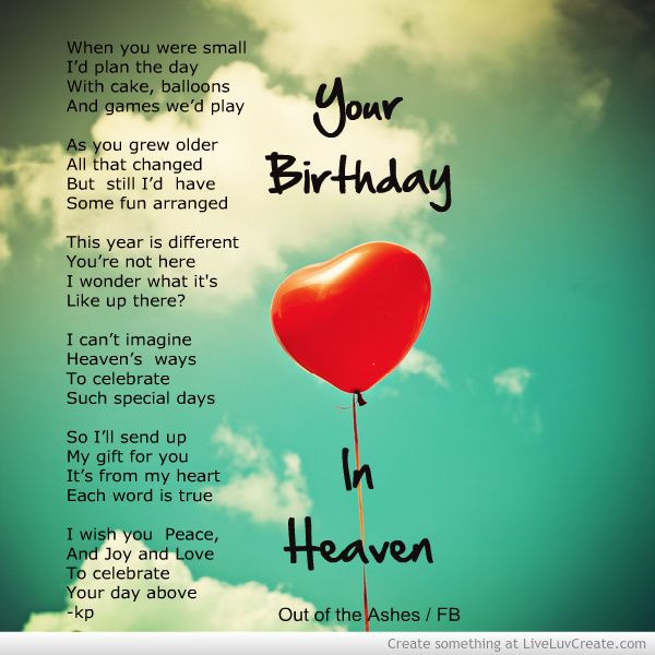 Birthday In Heaven Wishes  Birthday Wishes In Heaven Happy Birthday