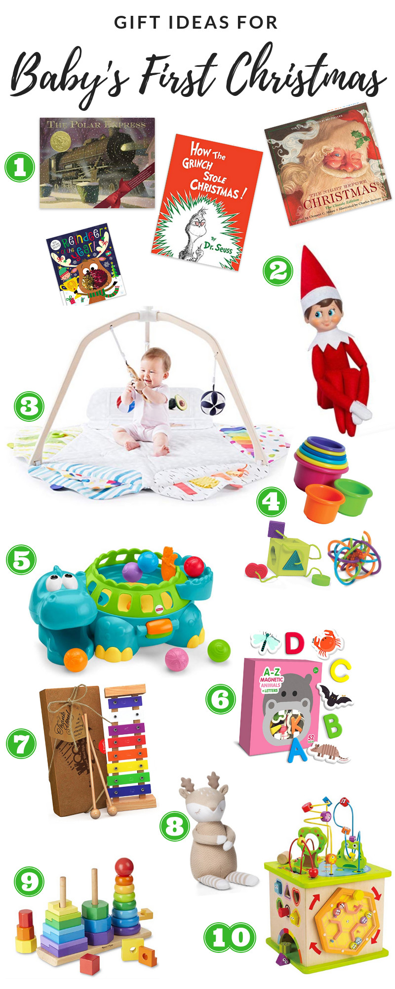 Christmas Gift Ideas From Baby  Gift Ideas For Baby s First Christmas Dana Traynor
