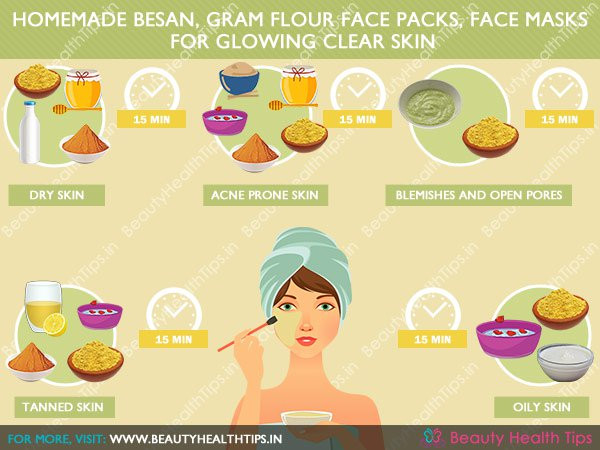 DIY Face Mask For Glowing Skin  How to use besan for skin care & beauty care gram flour