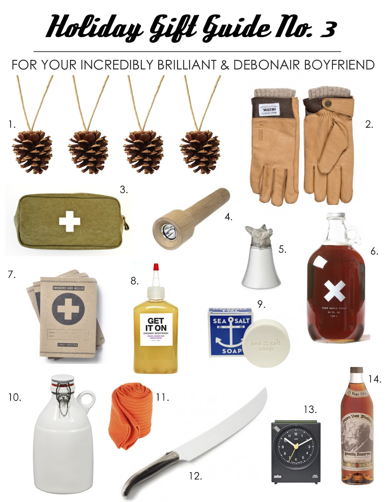 Great Gift Ideas For Boyfriend  Gift Guide 2012 The Best Gifts for Your Boyfriend Hey