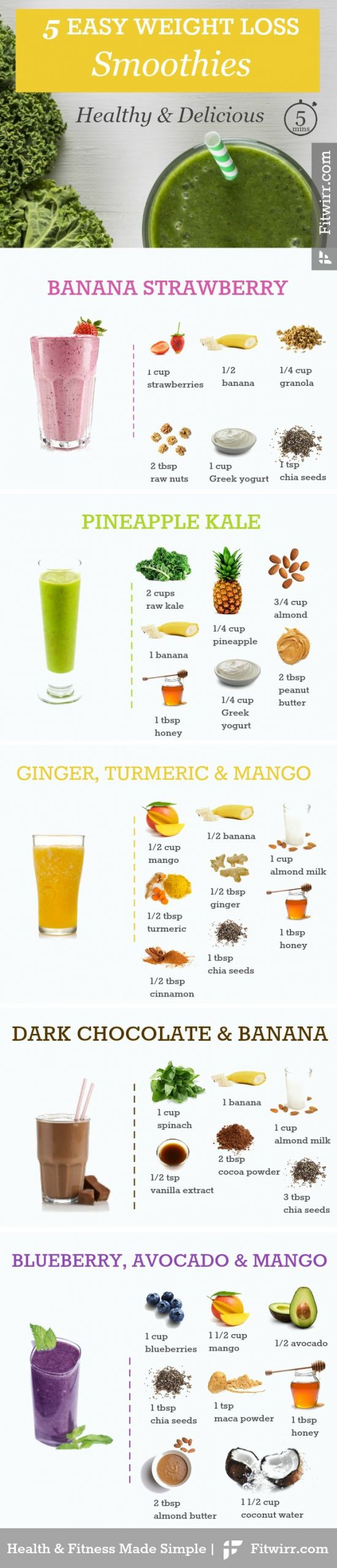 Healthy Banana Smoothie Recipes For Weight Loss  Healthy Smoothie Recipes 5 Best Smoothies for Weight