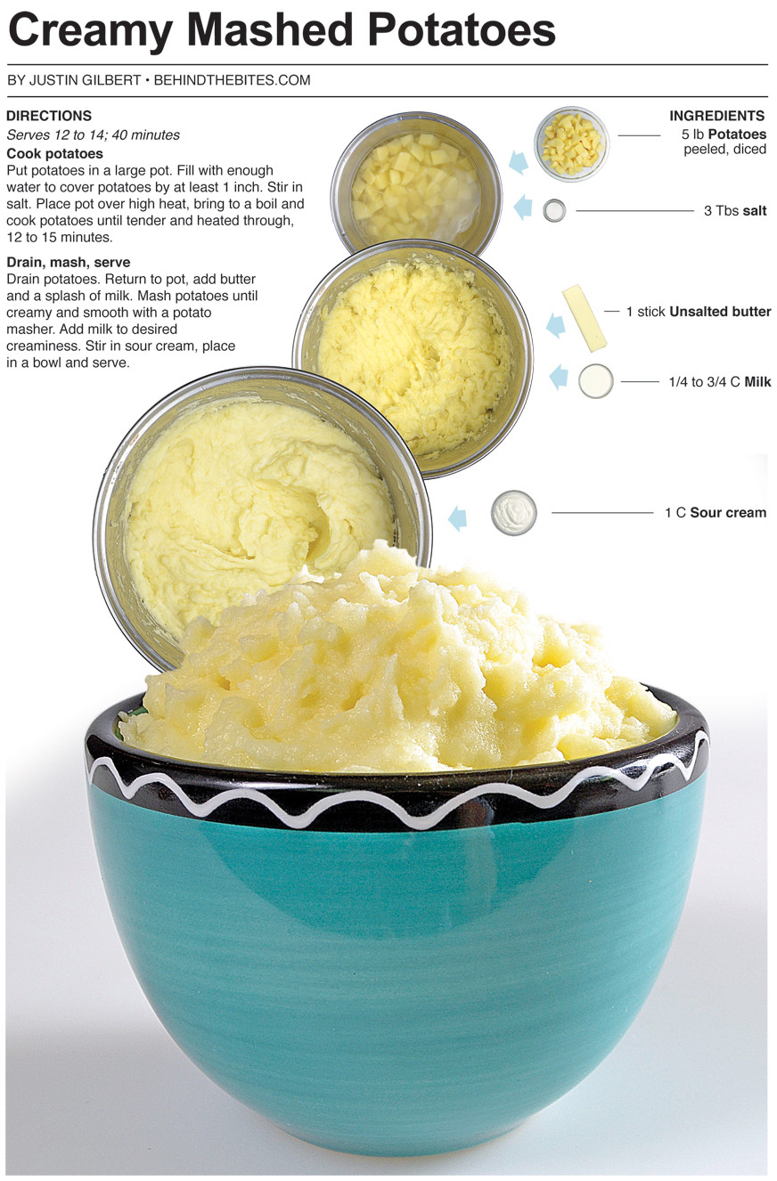 Make Mashed Potatoes In Microwave  Behind the Bites Creamy Mashed Potatoes