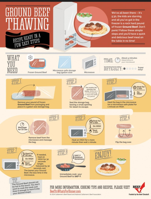 Microwave Defrost Ground Beef  How to Thaw Ground Beef in the Microwave