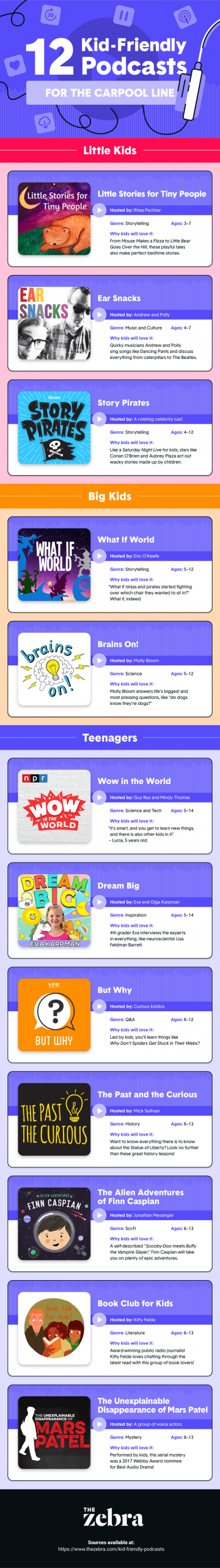 The Indoor Kids Podcast  Podcasts for kids Here's 12 perfect for car rides