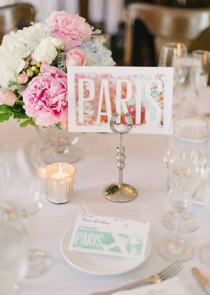 Travel Theme Wedding  Wedding Wanderlust 21 Top Travel Theme Wedding Ideas